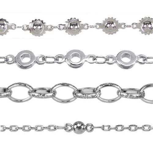 Rhodium Chain