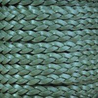 Braided 5mm FLAT Leather Cord - Metallic Truly Teal - per inch